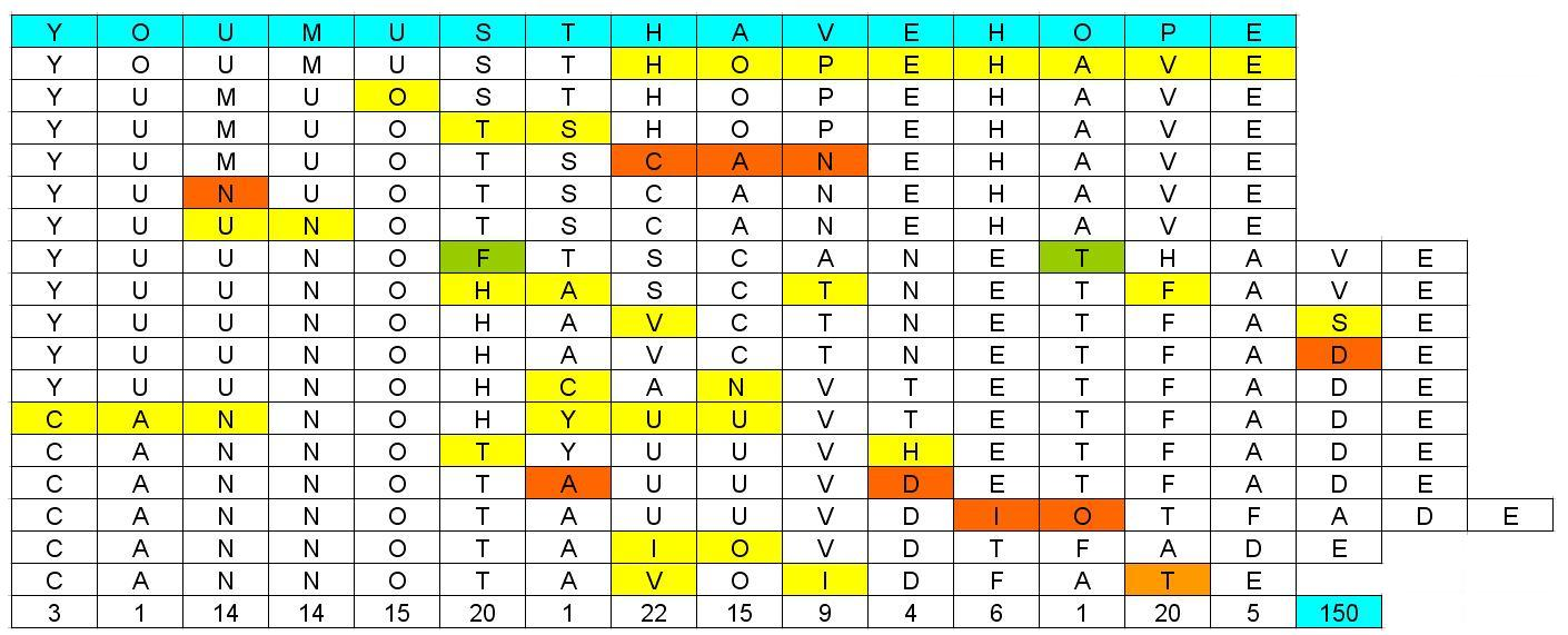 otočte tabulky filipinocupid.com datování filipiny